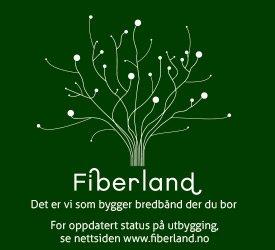 Fiberland